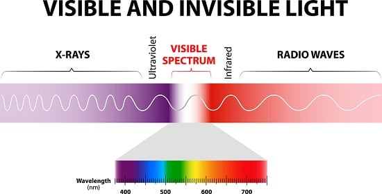 infrared wavelength
