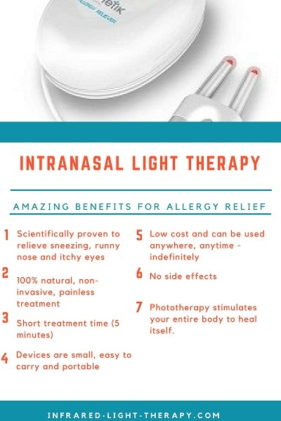 intranasal light therapy facts infographic