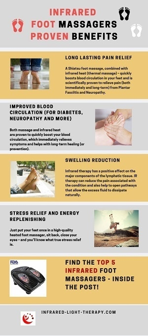 ‏‏infrared foot massager benefits infographic