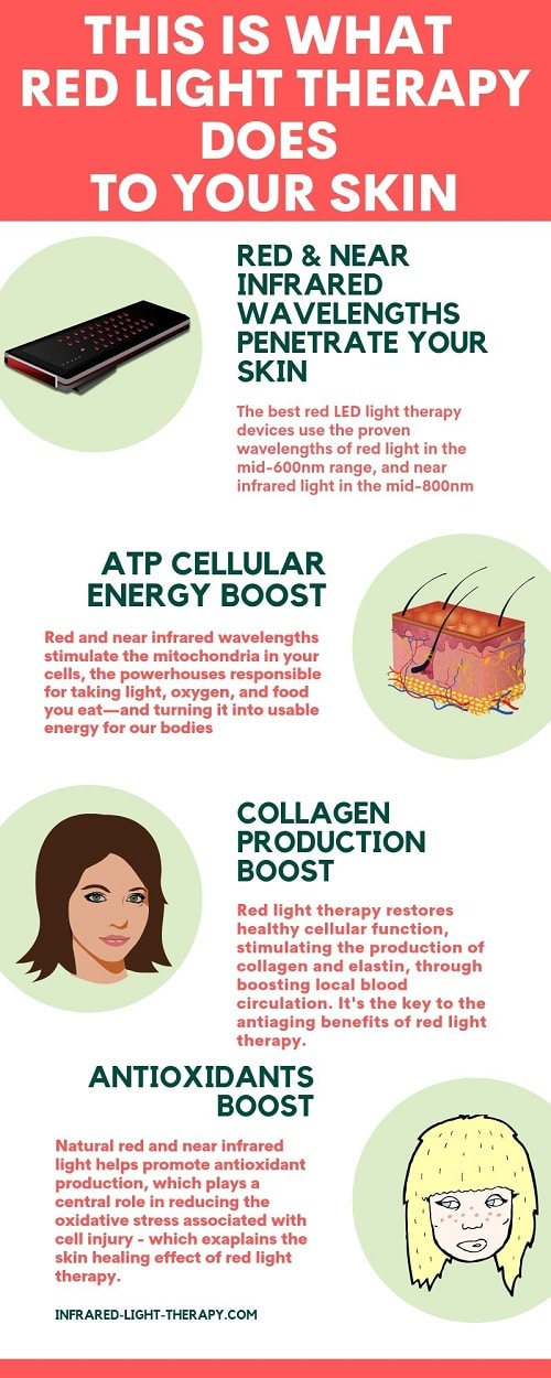 what does red light therapy do to your skin