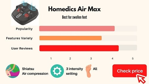 homedics air max pro foot massager