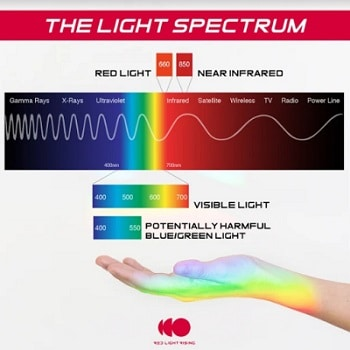 red light therapy wavelengths